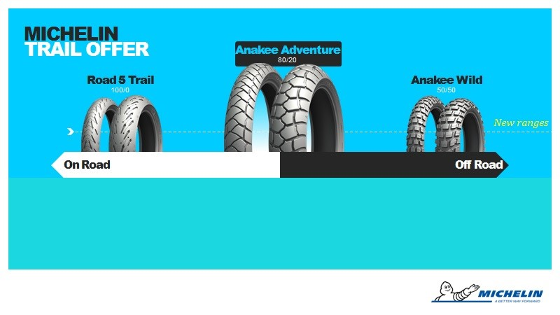 Michelin trail tyre offer available at Demon Tweeks